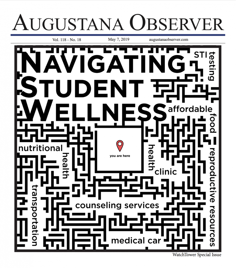 Navigating Student Wellness Special Issue